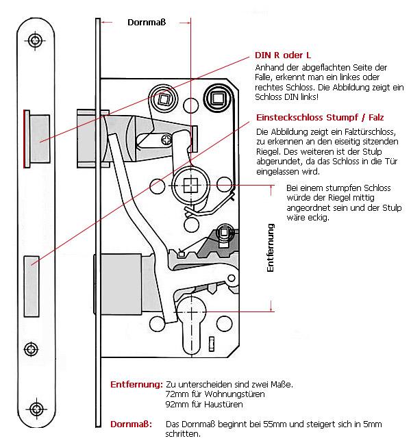 Wundervoll Einsteckschlösser - Schlüsseldienst Schüle & Sicherheitstechnik Berlin LB09
