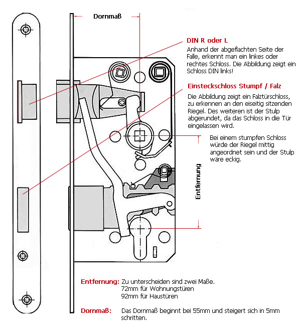einsteckschl sser schl sseldienst sch le sicherheitstechnik berlin. Black Bedroom Furniture Sets. Home Design Ideas