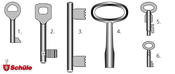 Fertigschlüssel nachmachen