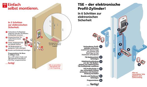 In 6 Schritten zur elektronischen Sicherheit