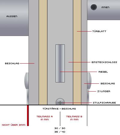 Zylinderlänge ermitteln